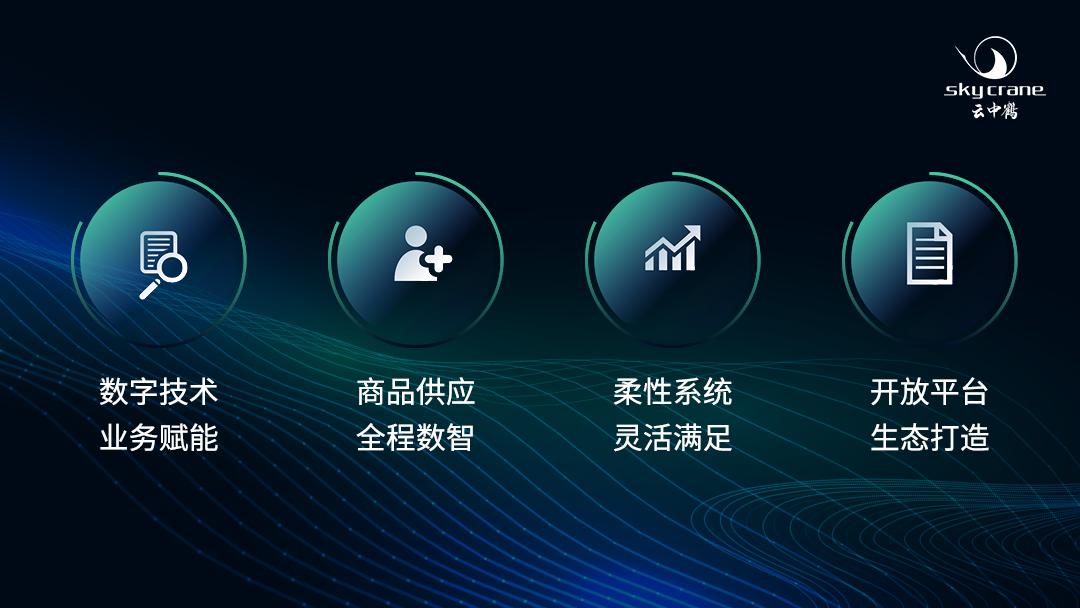 全讯网新2大客户数字赋能计划